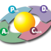 PDCA_Cycle2